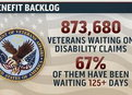 Cable Highlights: Veterans Demand Overdue Benefits