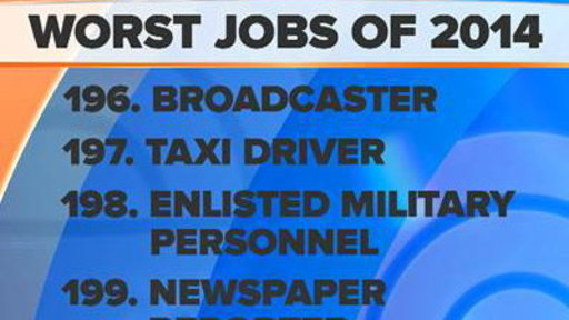 Lumberjack, Reporter: Best, Worst Jobs of 2014