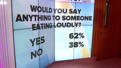 Would You Say Something to a Loud Eater?
